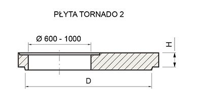 Zbiornik tornado 2 plyta tech