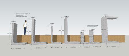 Scianki oporowe wizualizacja klinika betonu